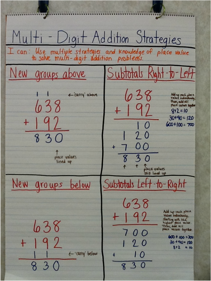 Unit 1: Place Value and Multidigit Addition and Subtraction - Ms ...